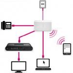Telekom: Einfache Installation ohne DSL-Splitter (Bildquelle: Telekom)
