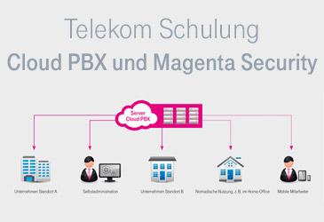 Einladung zur Telekom Schulung: DeutschlandLAN Cloud PBX und Magenta Security