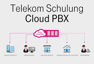 Onlineschulung zu Telekom DeutschlandLAN Cloud PBX