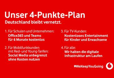 Vodafones 4-Punkte-Plan für Ihre Kunden